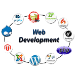 Cancron Web Development Experts