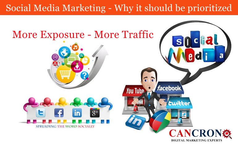 Social Media Marketing – Why it should be prioritized