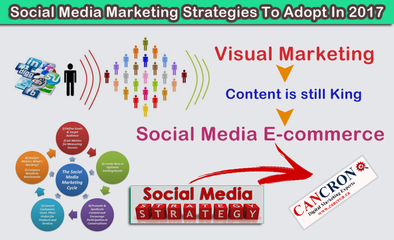 Social Media Marketing Strategies To Adopt In 2017