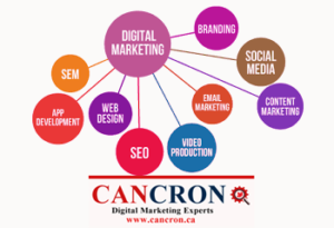 Digital Marketing Edmonton Canada