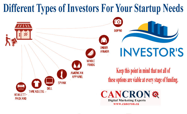 Different Types of Investors For Your Startup Needs